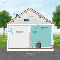 Schéma de la ventilation à prévoir avec un appareil à cuisson gaz et une VMC